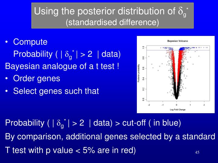 Using the posterior distribution of