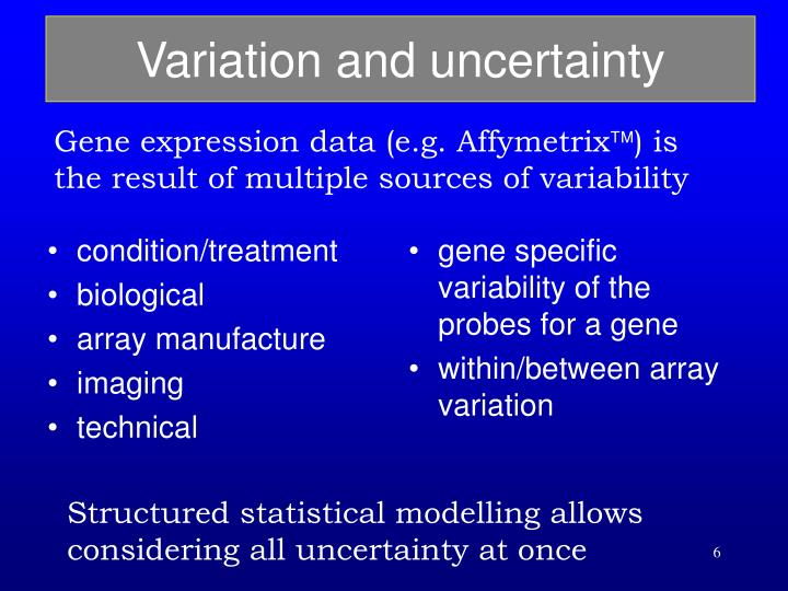 Variation and uncertainty