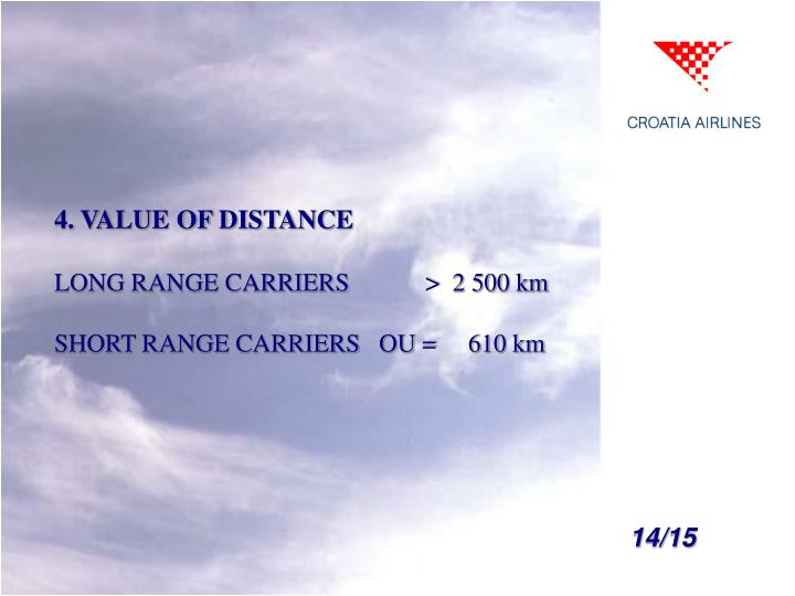 4. VALUE OF DISTANCE