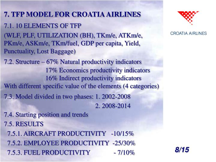 7. TFP MODEL FOR CROATIA AIRLINES