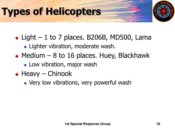 Types of Helicopters