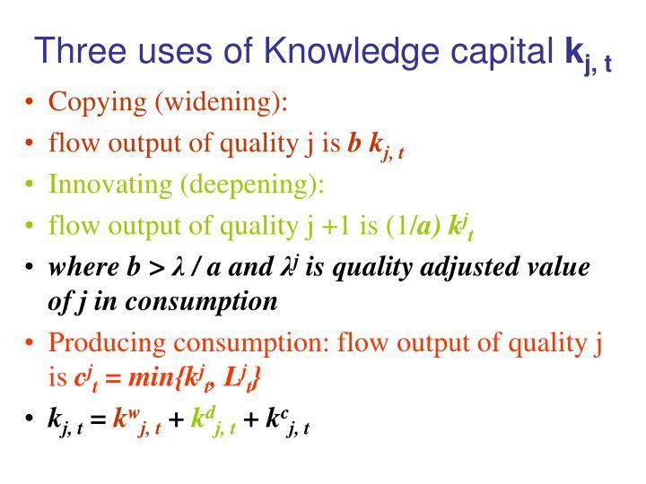 Three uses of Knowledge capital