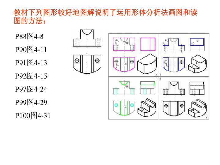 教材下列图形较好地图解说明了运用形体分析法画图和读图的方法: