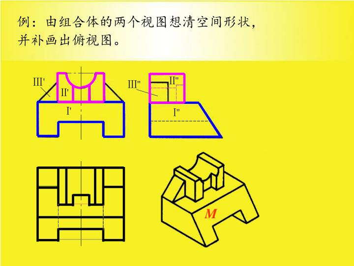 例:由组合体的两个视图想清空间形状,