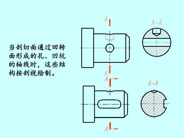 当剖切面通过回转面形成的孔、凹坑的轴线时,这些结构按剖视绘制。