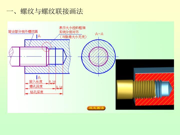一、螺纹与螺纹联接画法