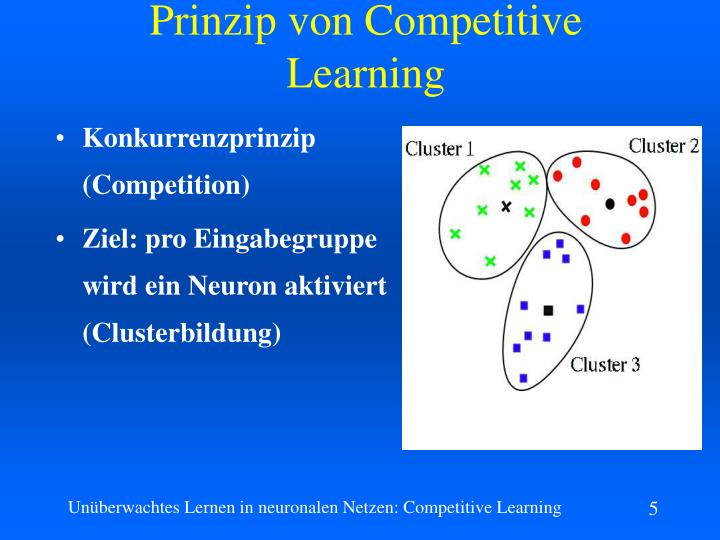 Prinzip von Competitive Learning