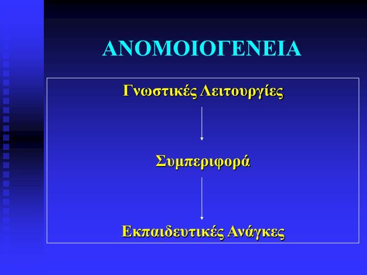 ΑΝΟΜΟΙΟΓΕΝΕΙΑ