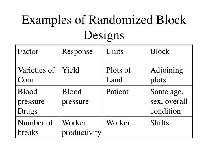 Examples of Randomized Block Designs