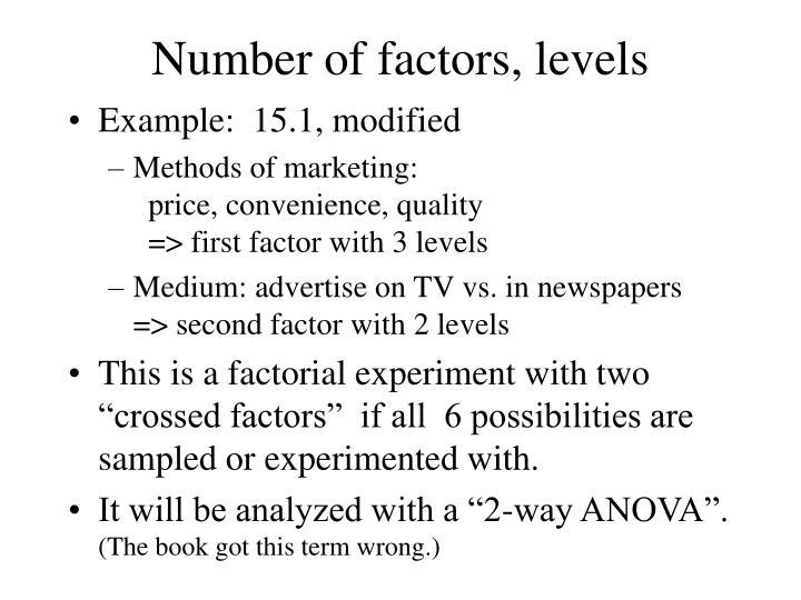 Number of factors, levels