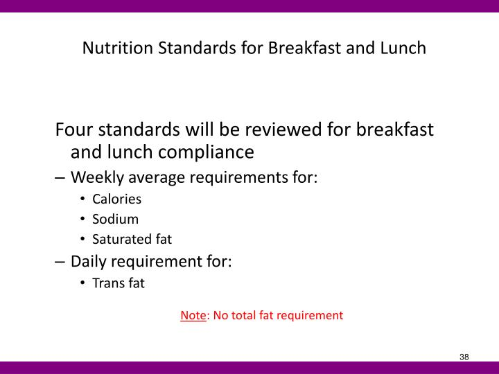 Nutrition Standards for Breakfast and Lunch