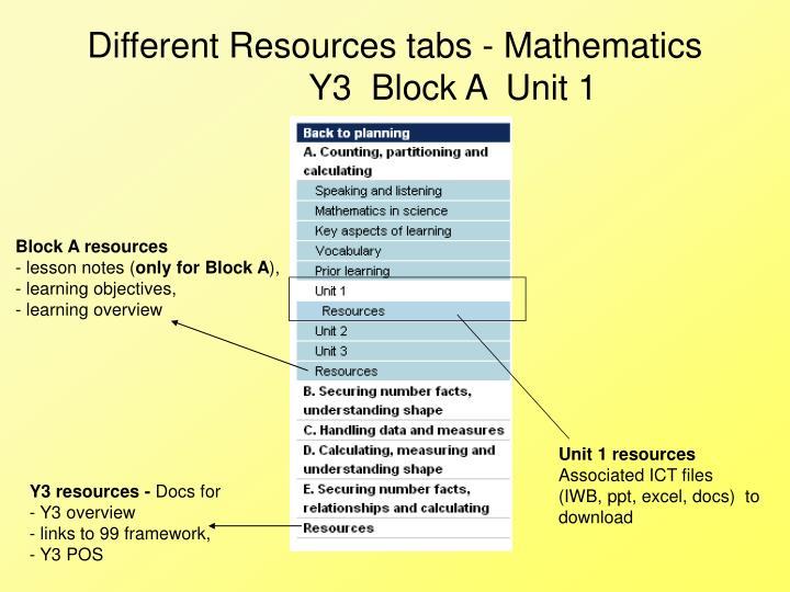 Different Resources tabs - Mathematics