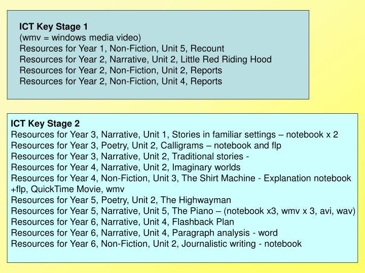 ICT Key Stage 1