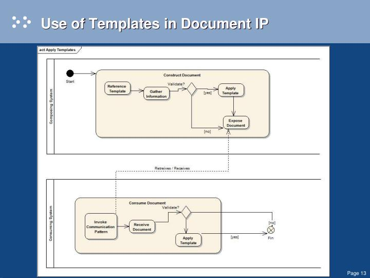 Use of Templates in Document
