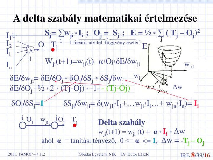 A delta szabály matematikai értelmezése