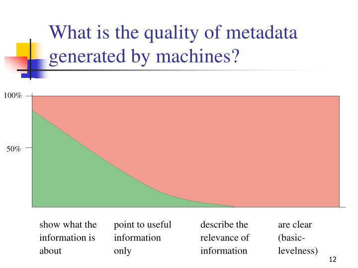 What is the quality of metadata generated by machines?