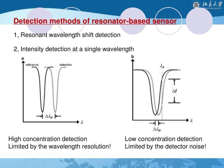 1, Resonant wavelength shift detection