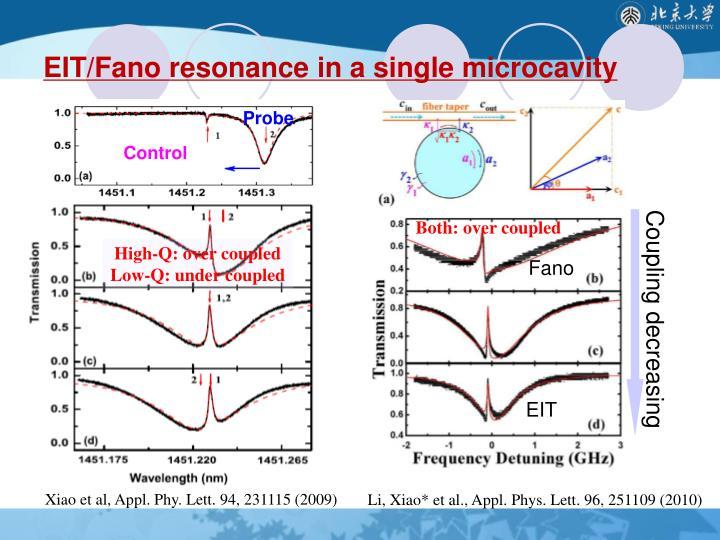 EIT/Fano resonance