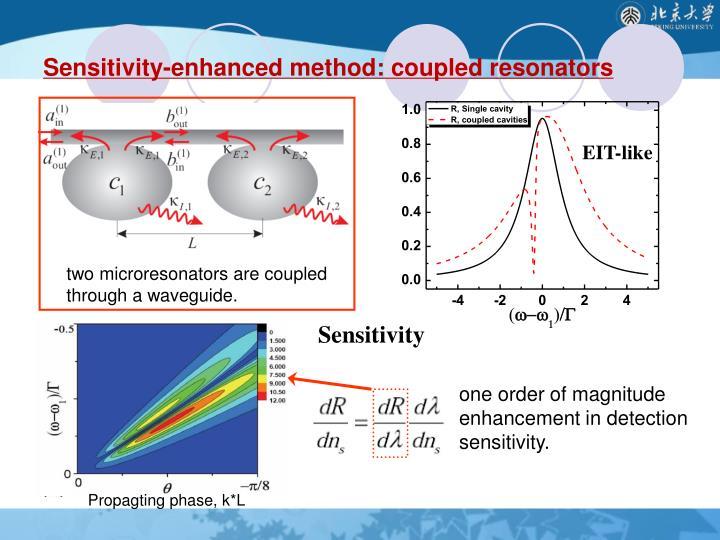 Sensitivity-enhanced method: coupled resonators