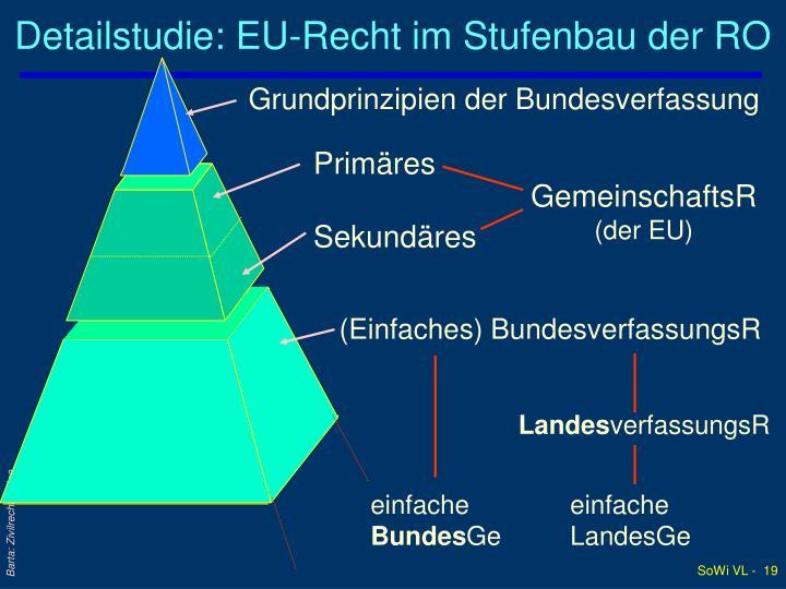 Detailstudie: EU-Recht im Stufenbau der RO