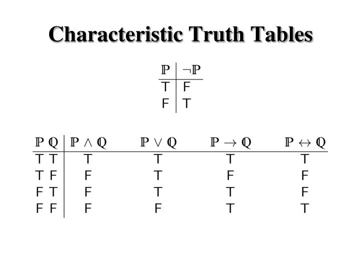 Characteristic Truth Tables
