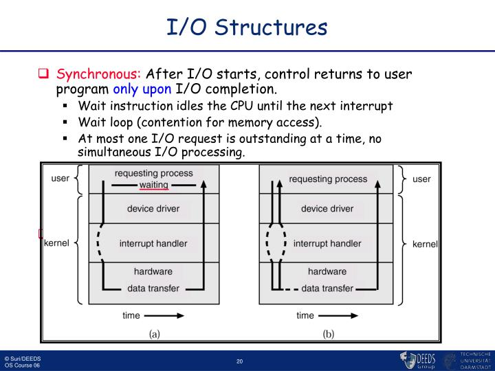 I/O Structures