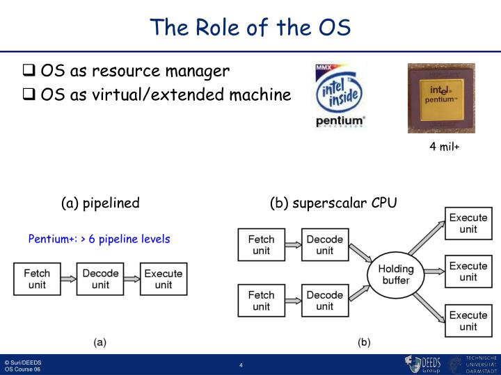 The Role of the OS