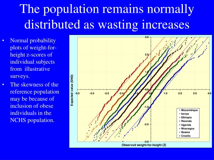 The population remains normally distributed as wasting increases