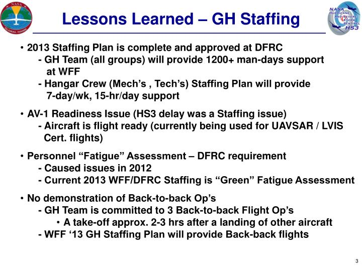 Lessons Learned – GH Staffing