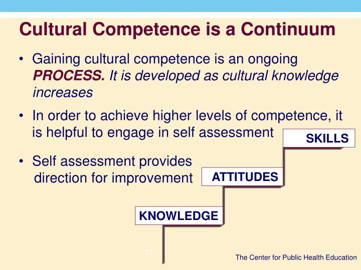 Cultural Competence is a Continuum