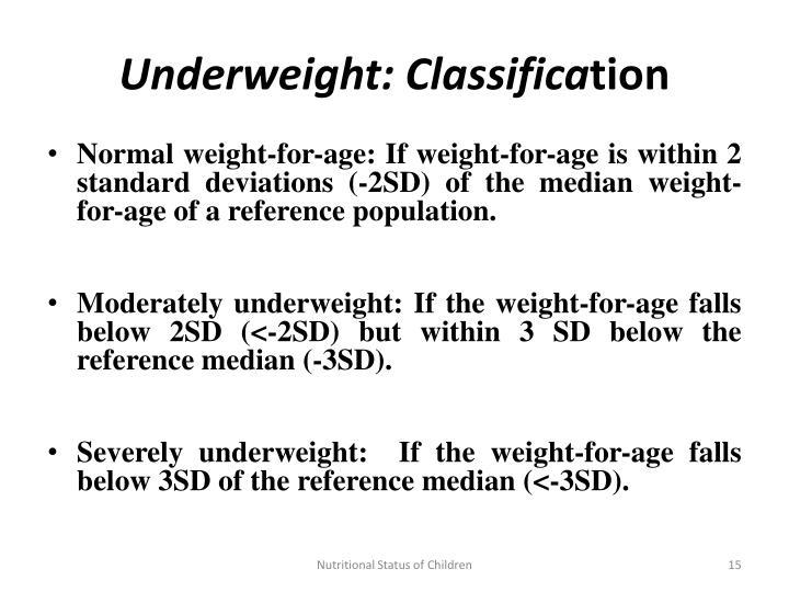 Underweight: Classifica