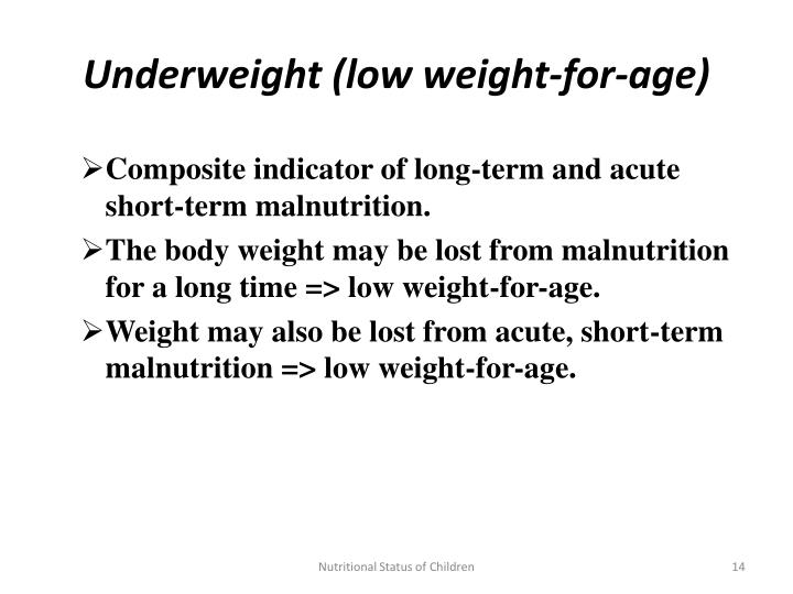 Underweight (low weight-for-age)