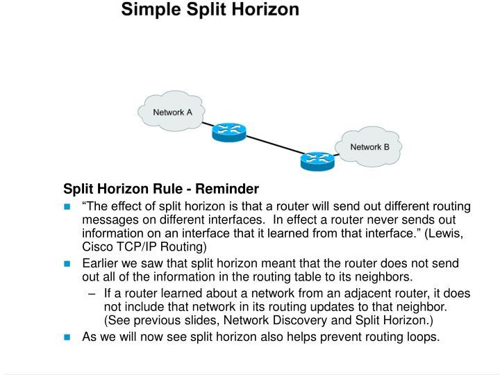 Split Horizon Rule - Reminder