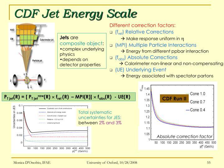 CDF Jet Energy Scale