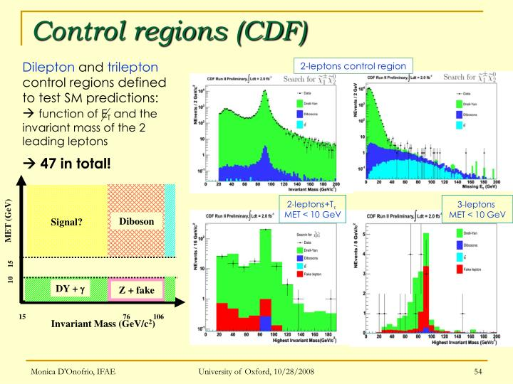 2-leptons control region