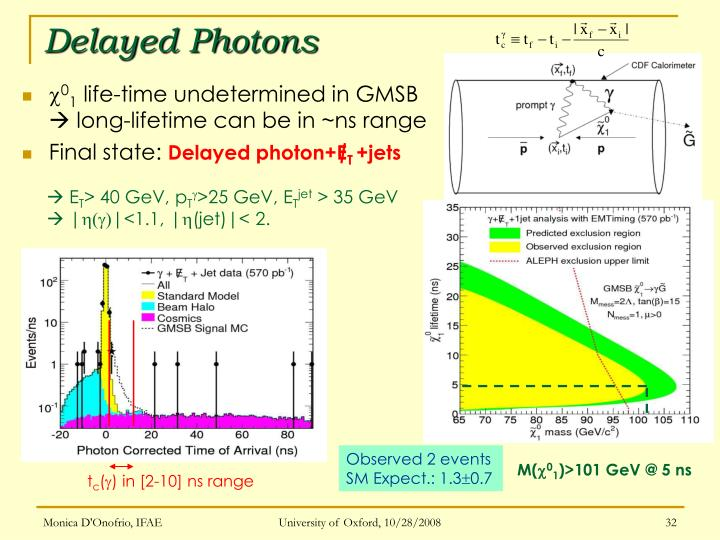 Delayed Photons