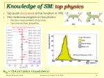 knowledge of sm top physics