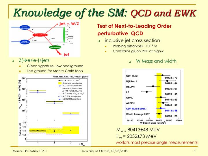 Knowledge of the SM: