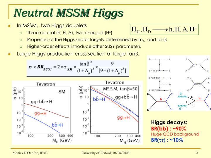 Neutral MSSM Higgs
