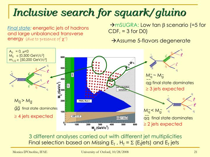 Inclusive search for