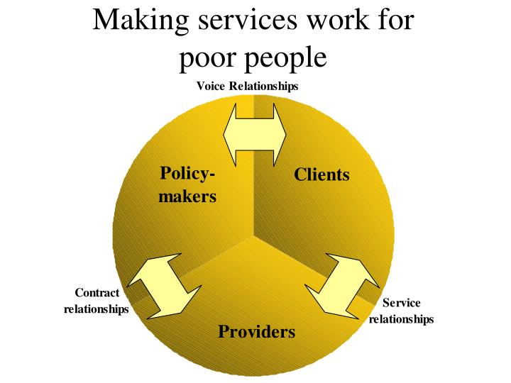 Making services work for