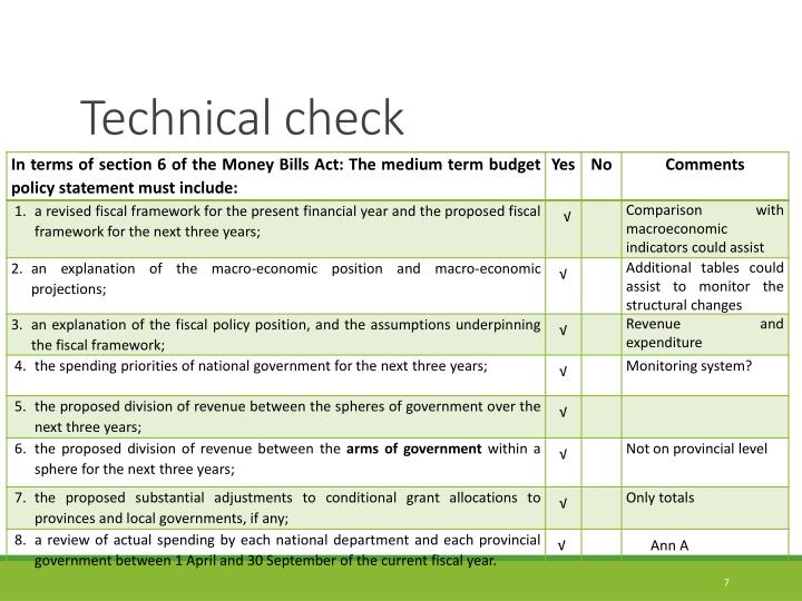 Technical check