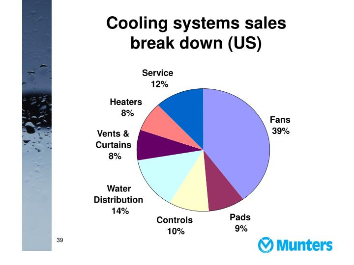 Cooling systems sales