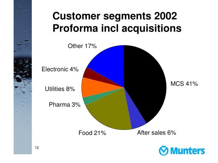 Customer segments 2002 Proforma incl acquisitions