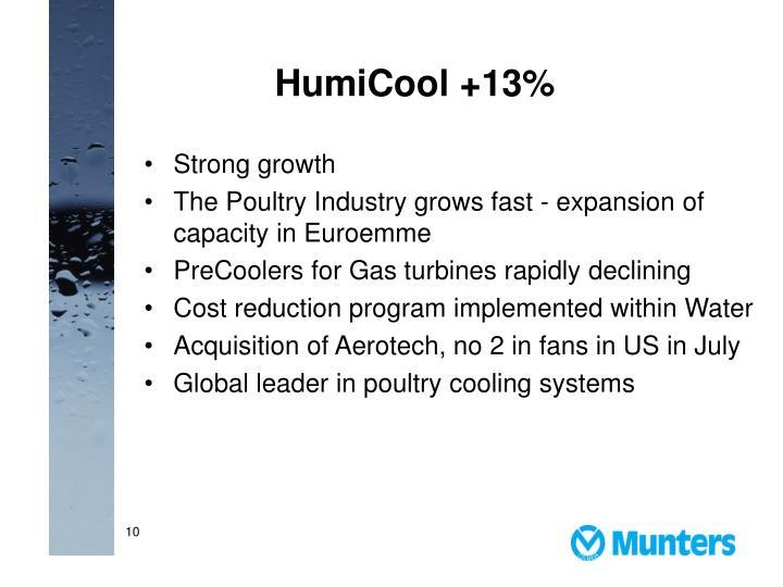 HumiCool +13%