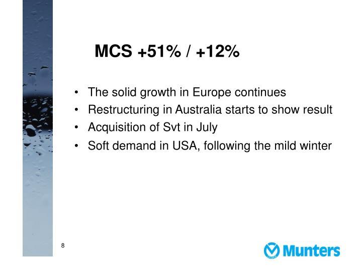 MCS +51% / +12%