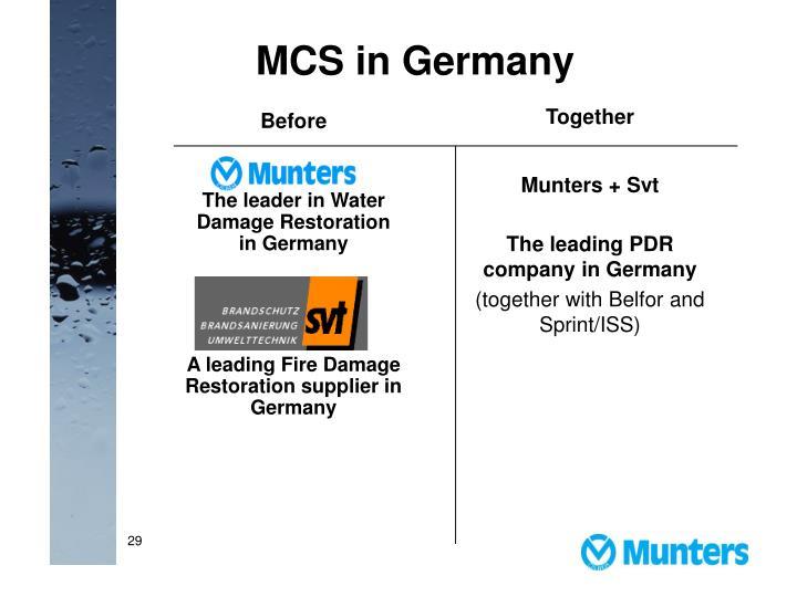 MCS in Germany