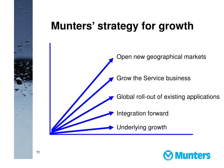 Munters' strategy for growth