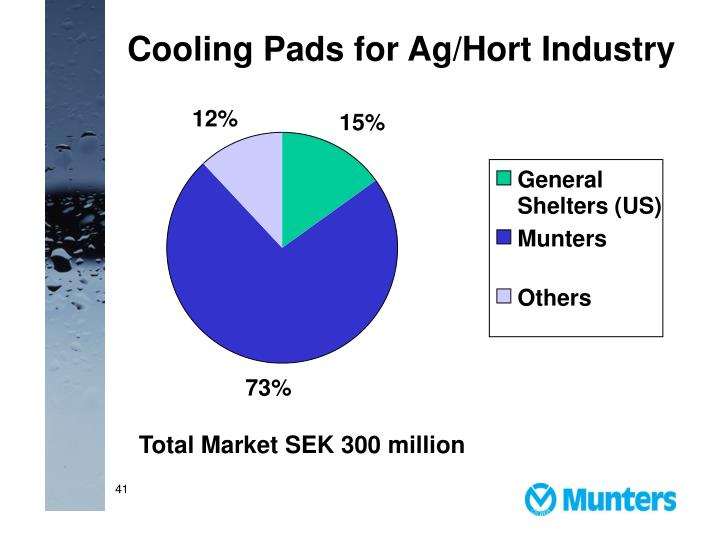Cooling Pads for Ag/Hort Industry