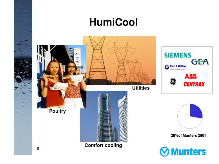 HumiCool